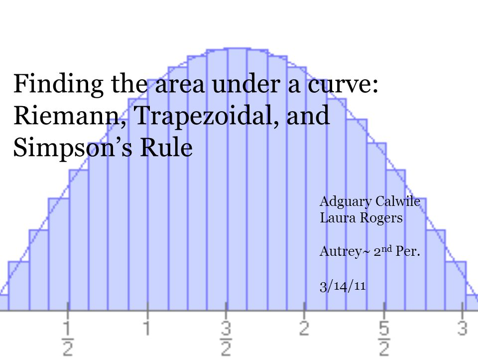 Finding the area under a curve: Riemann, Trapezoidal, and Simpsons Rule Adguary Calwile Laura Rogers Autrey~ 2 nd Per. 3/14/11
