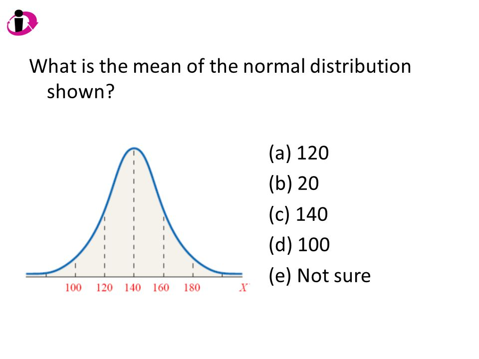 What is the mean of the normal distribution shown? (a) 120 (b) 20 (c) 140 (d) 100 (e) Not sure