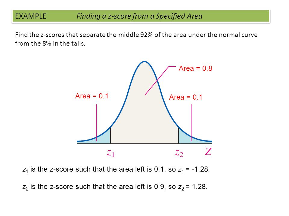 Find the z-scores that separate the middle 92% of the area under the normal curve from the 8% in the tails. EXAMPLE Finding a z-score from a Specified