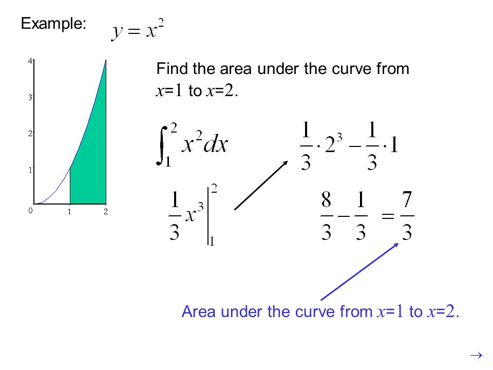 Area from x=0 to x=1 Example: Find the area under the curve from x = 1 to x = 2. Area from x=0 to x=2 Area under the curve from x = 1 to x = 2.