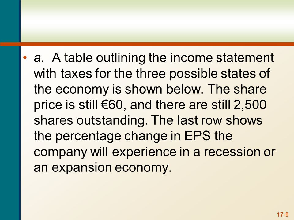 17-9 a.A table outlining the income statement with taxes for the three possible states of the economy is shown below. The share price is still 60, and