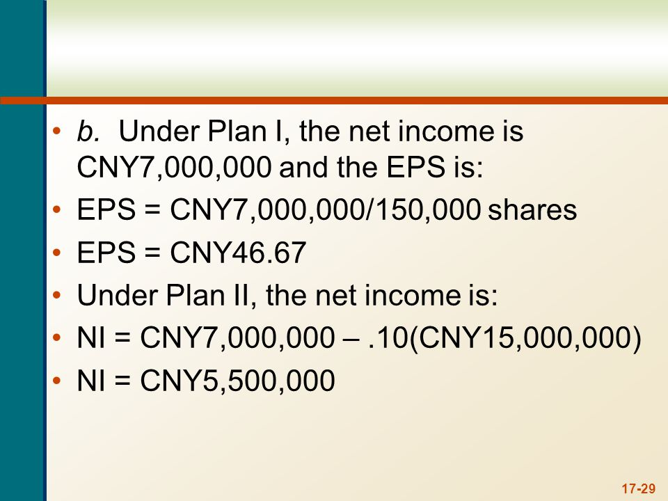 17-29 b.Under Plan I, the net income is CNY7,000,000 and the EPS is: EPS = CNY7,000,000/150,000 shares EPS = CNY46.67 Under Plan II, the net income is