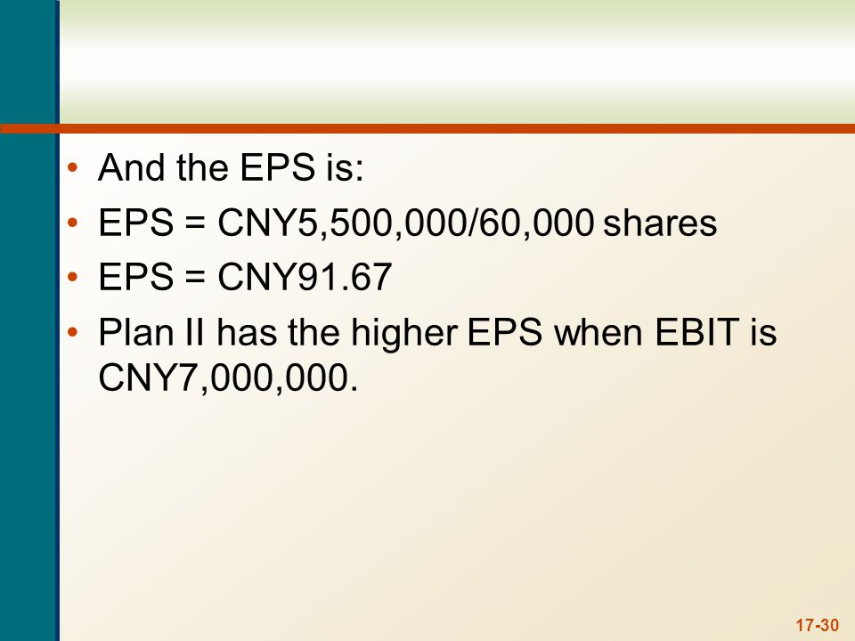 17-30 And the EPS is: EPS = CNY5,500,000/60,000 shares EPS = CNY91.67 Plan II has the higher EPS when EBIT is CNY7,000,000.