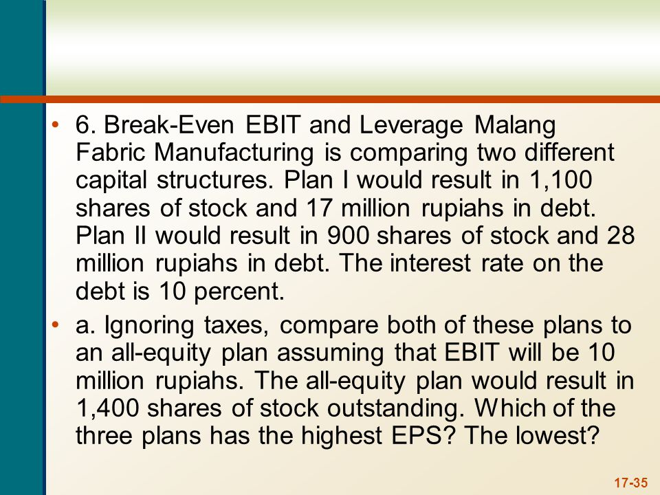 17-35 6. Break-Even EBIT and Leverage Malang Fabric Manufacturing is comparing two different capital structures. Plan I would result in 1,100 shares o