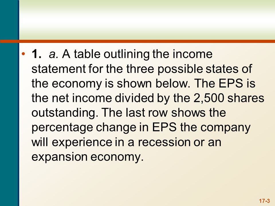 17-3 1.a. A table outlining the income statement for the three possible states of the economy is shown below. The EPS is the net income divided by the