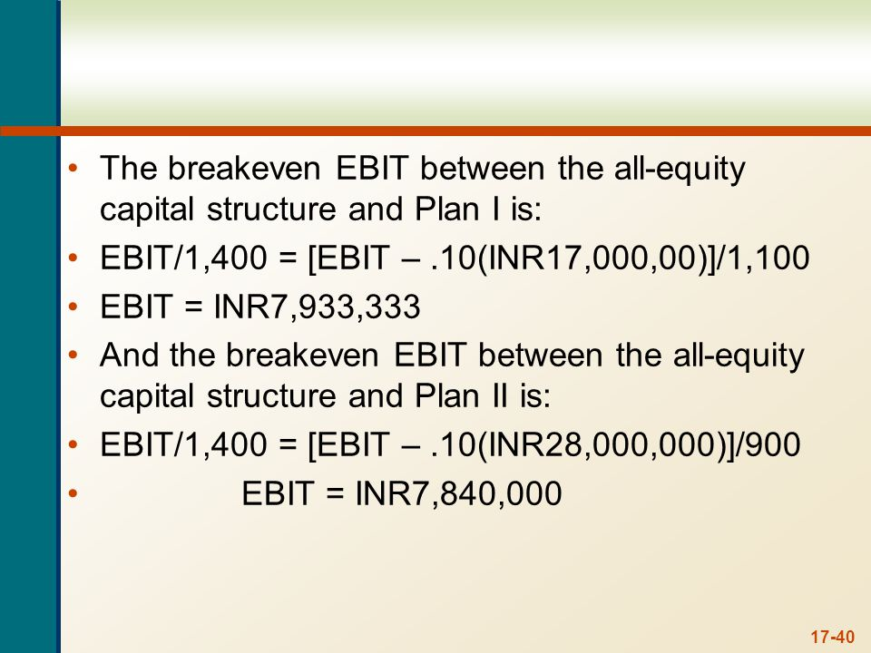 17-40 The breakeven EBIT between the all-equity capital structure and Plan I is: EBIT/1,400 = [EBIT –.10(INR17,000,00)]/1,100 EBIT = INR7,933,333 And