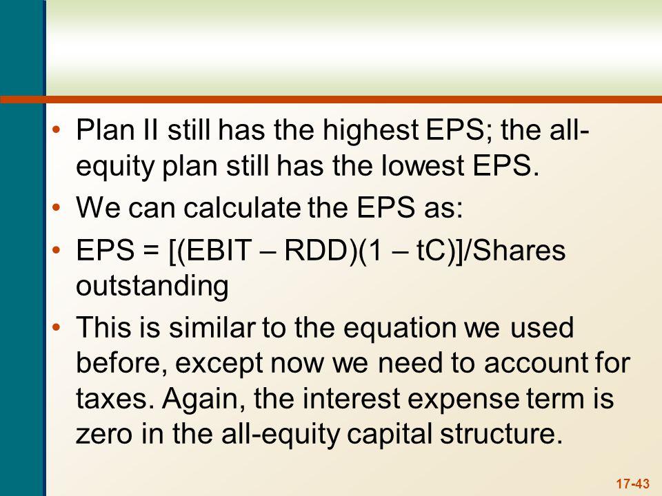 17-43 Plan II still has the highest EPS; the all- equity plan still has the lowest EPS. We can calculate the EPS as: EPS = [(EBIT – RDD)(1 – tC)]/Shar