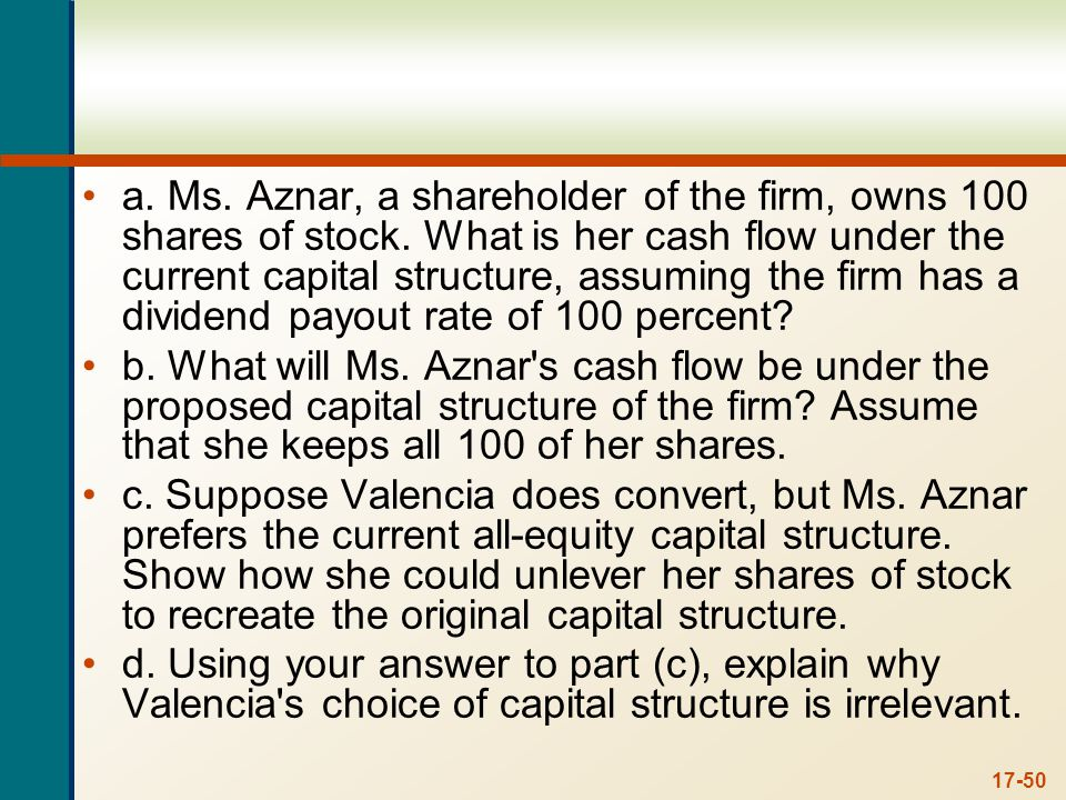 17-50 a. Ms. Aznar, a shareholder of the firm, owns 100 shares of stock. What is her cash flow under the current capital structure, assuming the firm