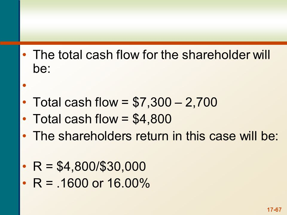 17-67 The total cash flow for the shareholder will be: Total cash flow = $7,300 – 2,700 Total cash flow = $4,800 The shareholders return in this case