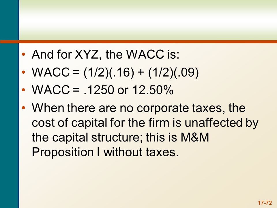 17-72 And for XYZ, the WACC is: WACC = (1/2)(.16) + (1/2)(.09) WACC =.1250 or 12.50% When there are no corporate taxes, the cost of capital for the fi