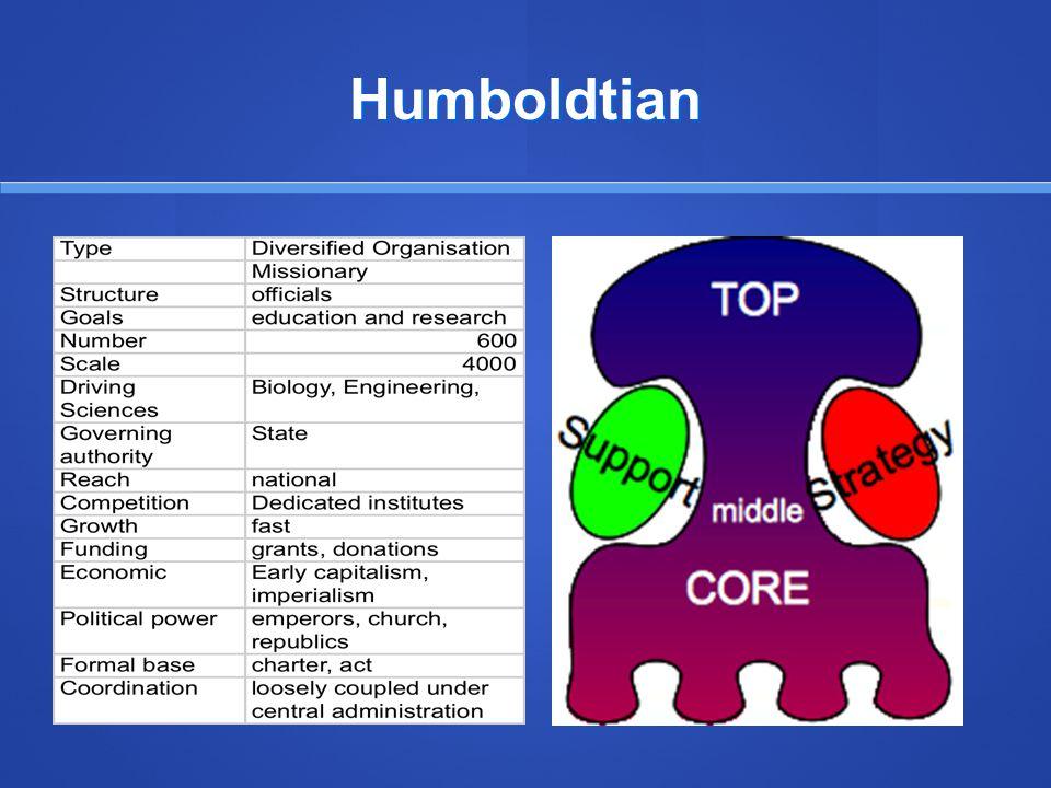 Humboldtian