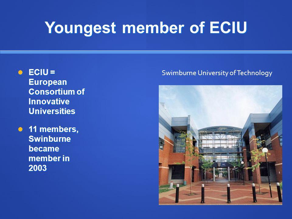 Youngest member of ECIU ECIU = European Consortium of Innovative Universities ECIU = European Consortium of Innovative Universities 11 members, Swinburne became member in 2003 11 members, Swinburne became member in 2003 Swimburne University of Technology