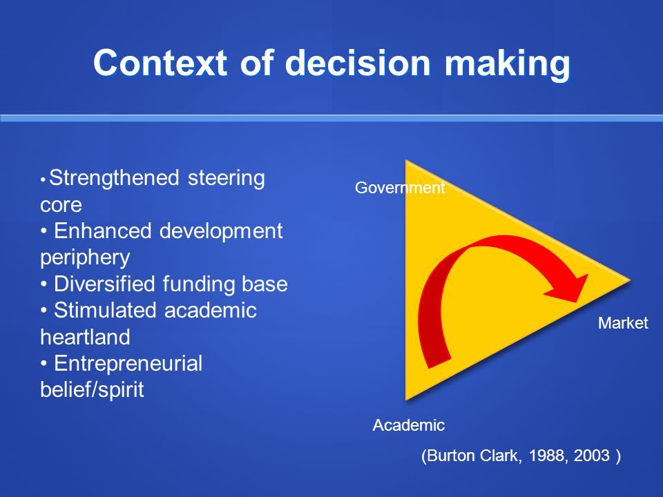 Context of decision making Academic Government Market (Burton Clark, 1988, 2003 ) Strengthened steering core Enhanced development periphery Diversified funding base Stimulated academic heartland Entrepreneurial belief/spirit