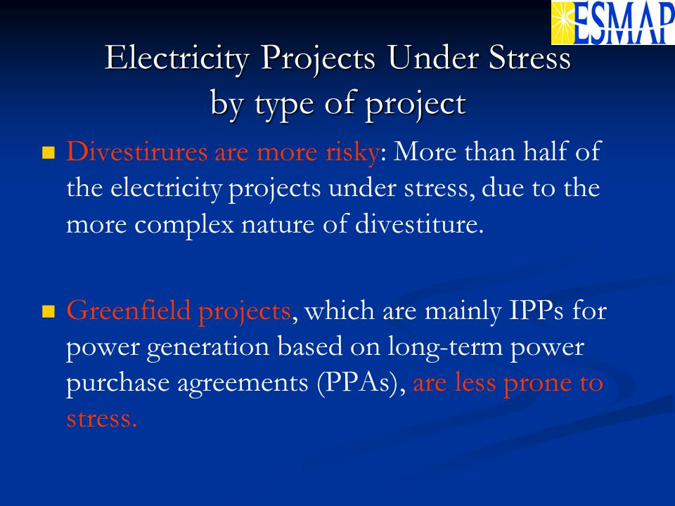 Electricity Projects Under Stress by type of project Divestirures are more risky: More than half of the electricity projects under stress, due to the