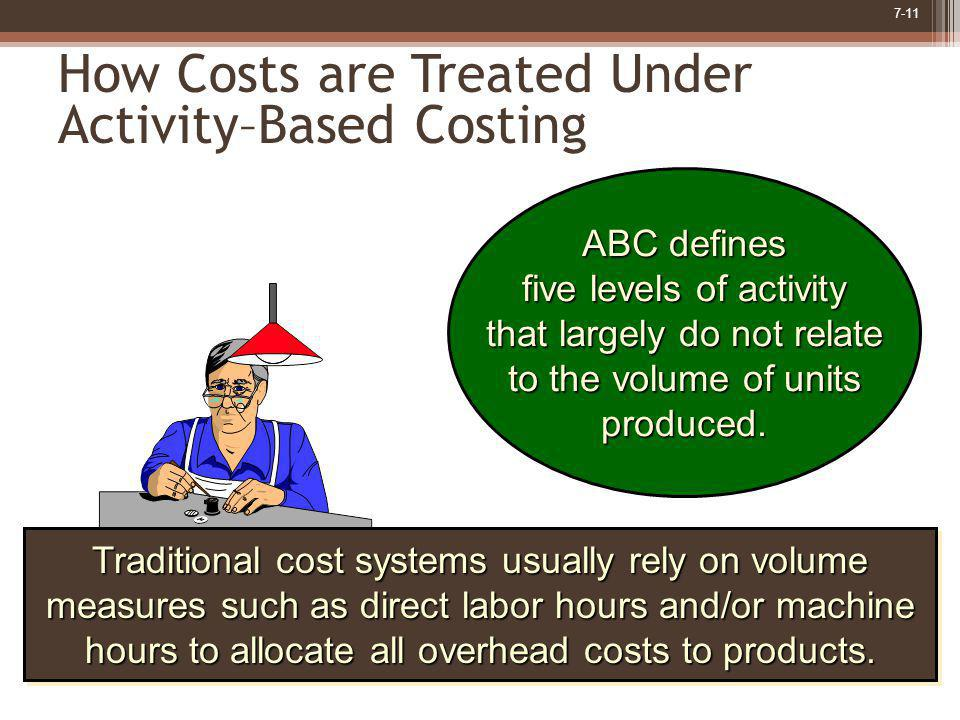 7-11 How Costs are Treated Under Activity–Based Costing Traditional cost systems usually rely on volume measures such as direct labor hours and/or mac