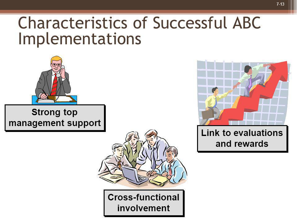 7-13 Characteristics of Successful ABC Implementations Strong top management support Cross-functional involvement Link to evaluations and rewards
