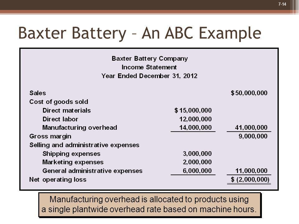 7-14 Baxter Battery – An ABC Example Manufacturing overhead is allocated to products using a single plantwide overhead rate based on machine hours.