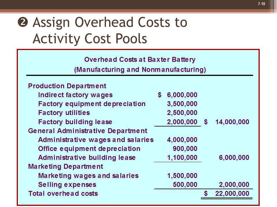 7-18 Assign Overhead Costs to Activity Cost Pools