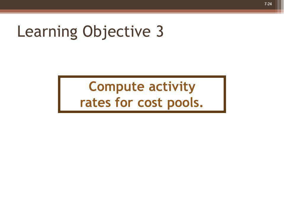 7-24 Learning Objective 3 Compute activity rates for cost pools.