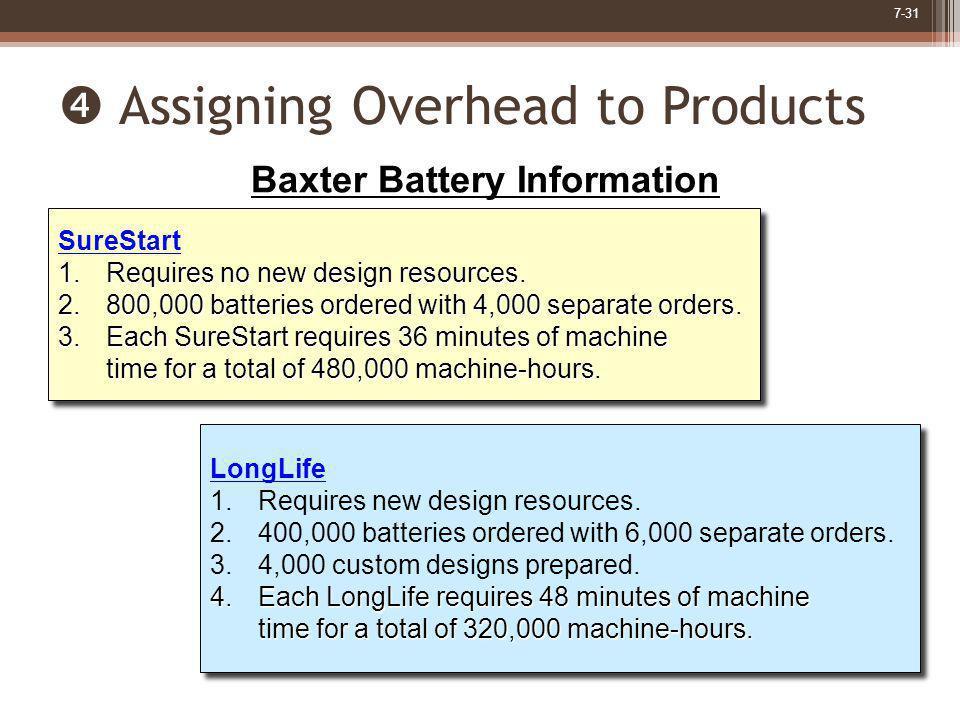 7-31 Baxter Battery Information SureStart 1.Requires no new design resources. 2.800,000 batteries ordered with 4,000 separate orders. 3.Each SureStart