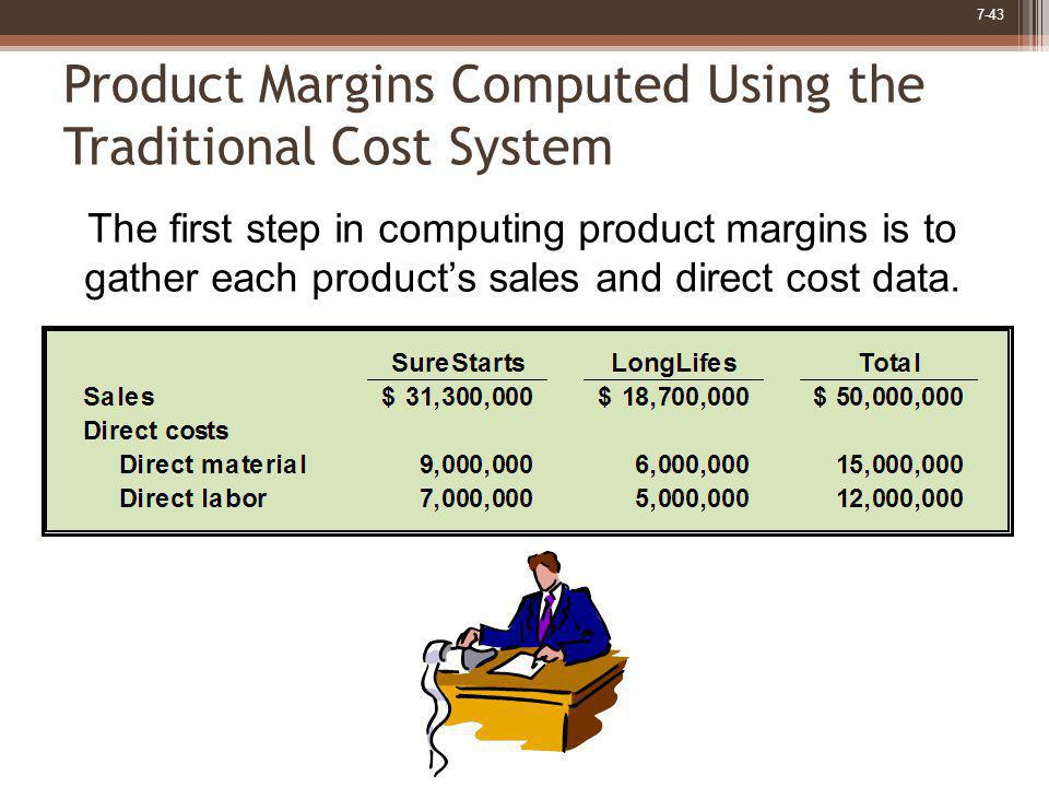 7-43 Product Margins Computed Using the Traditional Cost System The first step in computing product margins is to gather each products sales and direc