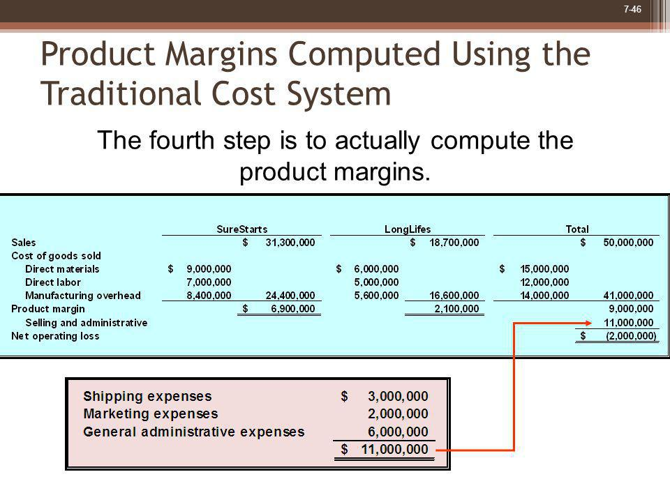 7-46 The fourth step is to actually compute the product margins. Product Margins Computed Using the Traditional Cost System