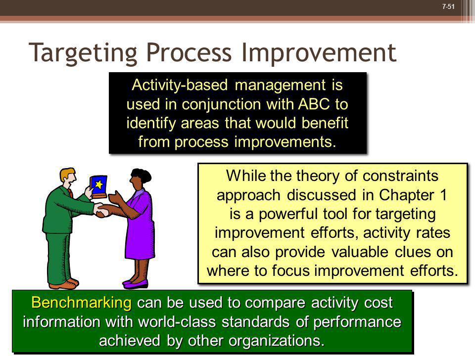 7-51 Targeting Process Improvement Activity-based management is used in conjunction with ABC to identify areas that would benefit from process improve