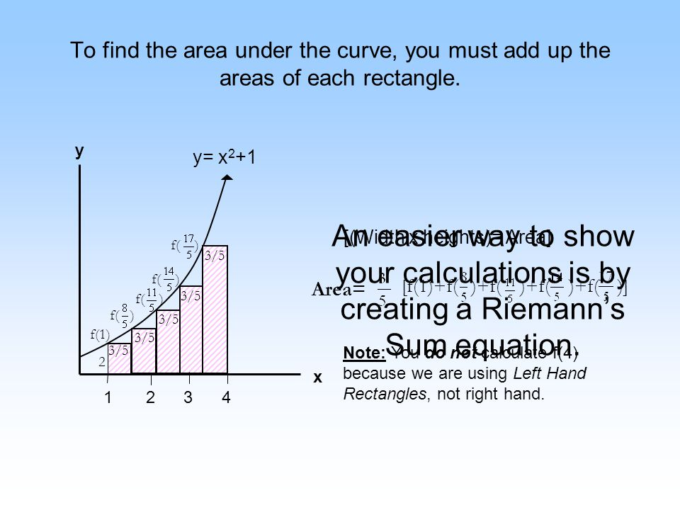 An easier way to show your calculations is by creating a Riemanns Sum equation. To find the area under the curve, you must add up the areas of each re