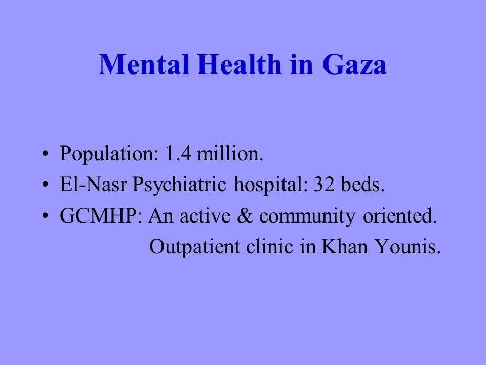Mental Health in Gaza Population: 1.4 million. El-Nasr Psychiatric hospital: 32 beds.