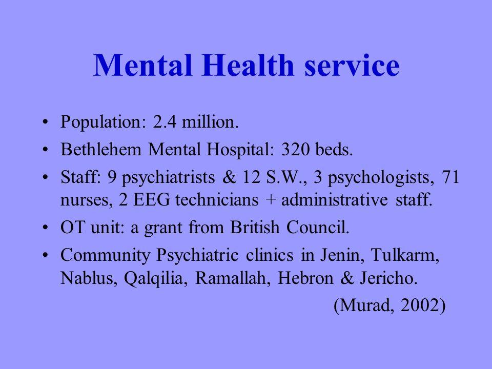 Mental Health service Population: 2.4 million. Bethlehem Mental Hospital: 320 beds.