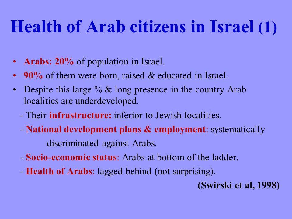 Health of Arab citizens in Israel (1) Arabs: 20% of population in Israel.