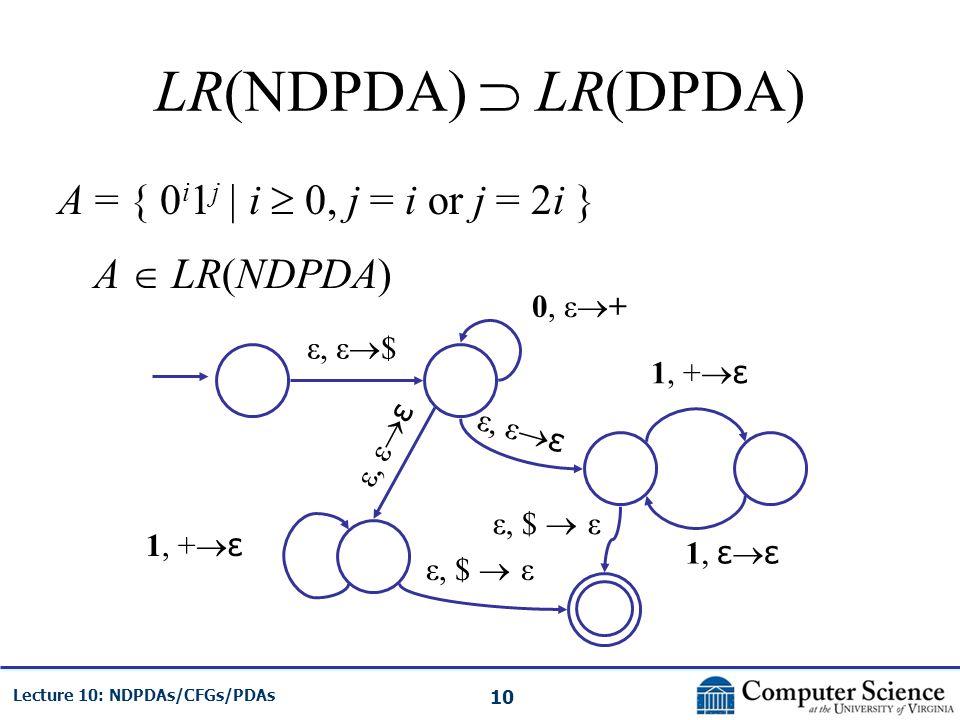 10 Lecture 10: NDPDAs/CFGs/PDAs LR(NDPDA) LR(DPDA) A = { 0 i 1 j | i 0, j = i or j = 2i } A LR(NDPDA) ε, ε $ 0, ε + ε, ε ε 1, + ε ε, $ ε ε, ε ε 1, + ε