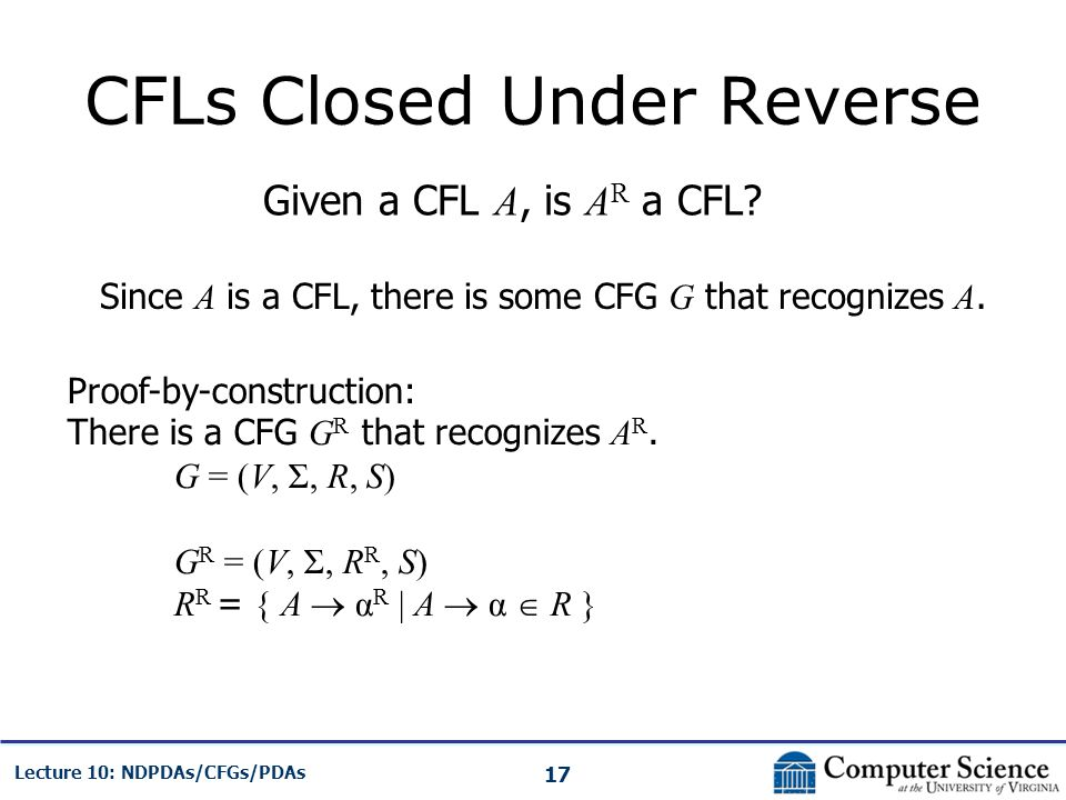 17 Lecture 10: NDPDAs/CFGs/PDAs CFLs Closed Under Reverse Given a CFL A, is A R a CFL? Since A is a CFL, there is some CFG G that recognizes A. Proof-