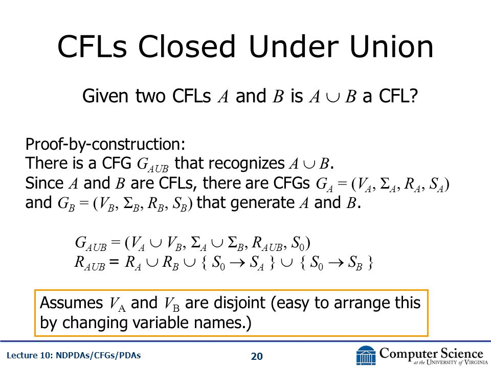 20 Lecture 10: NDPDAs/CFGs/PDAs CFLs Closed Under Union Given two CFLs A and B is A B a CFL? Proof-by-construction: There is a CFG G AUB that recogniz