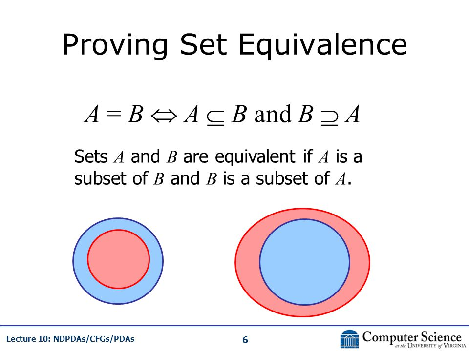 6 Lecture 10: NDPDAs/CFGs/PDAs Proving Set Equivalence A = B A B and B A Sets A and B are equivalent if A is a subset of B and B is a subset of A.