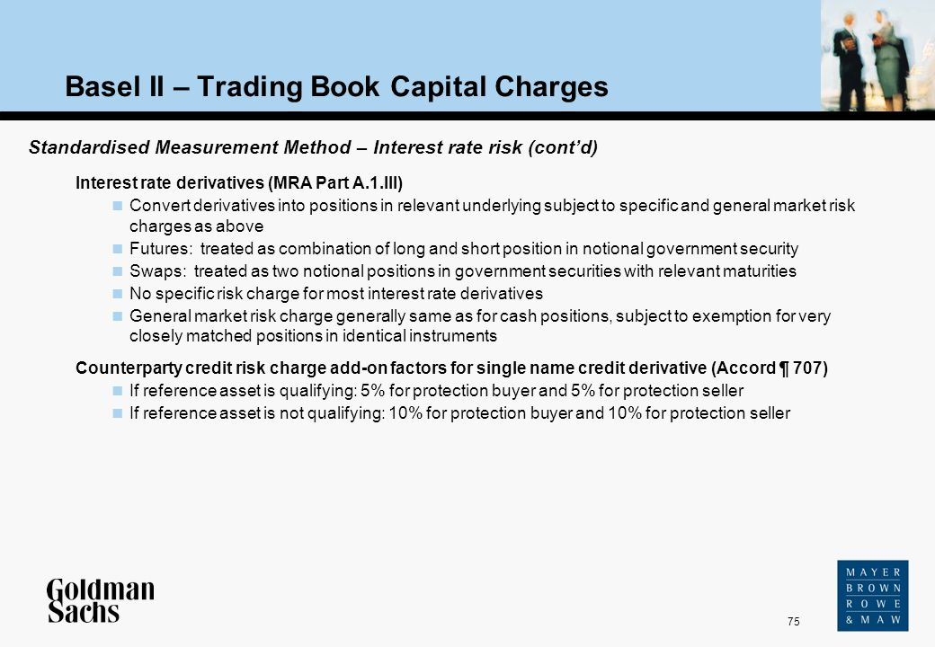 75 Source: Text Basel II – Trading Book Capital Charges Standardised Measurement Method – Interest rate risk (contd) Interest rate derivatives (MRA Pa