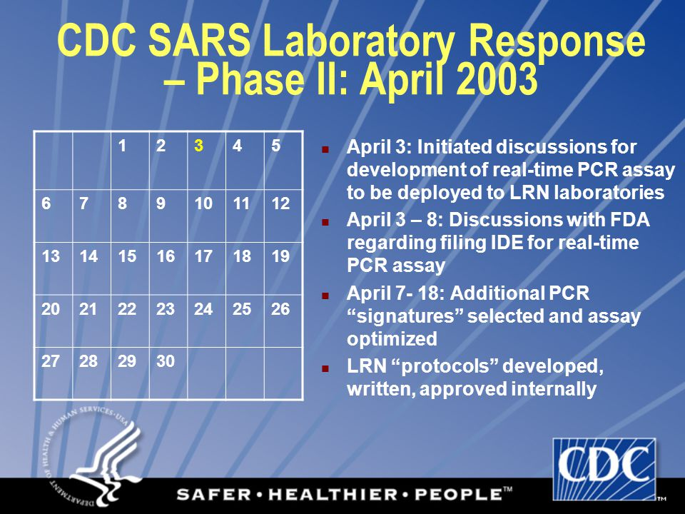 CDC SARS Laboratory Response – Phase II: April 2003 12345 6789101112 13141516171819 20212223242526 27282930 Synthesize primers and probes, optimize conditions, evaluate performance of assay Large scale production primers and probes, dispense and label, QC for performance Alert LRN members of reagents that will need to be purchased April 21: Large scale production EIA antigen complete April 28: FDA determines that ELISA assay is low risk; abbreviated IDE appropriate