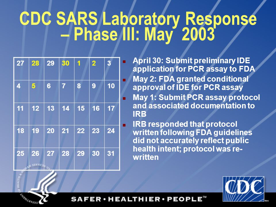 CDC SARS Laboratory Response – Phase III: May 2003 April 30: Submit preliminary IDE application for PCR assay to FDA May 2: FDA granted conditional ap