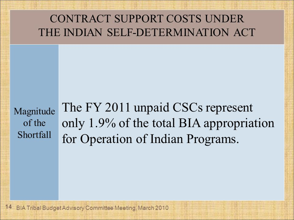 14 CONTRACT SUPPORT COSTS UNDER THE INDIAN SELF-DETERMINATION ACT Magnitude of the Shortfall The FY 2011 unpaid CSCs represent only 1.9% of the total