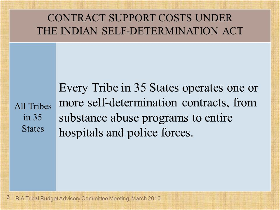 3 CONTRACT SUPPORT COSTS UNDER THE INDIAN SELF-DETERMINATION ACT All Tribes in 35 States Every Tribe in 35 States operates one or more self-determinat