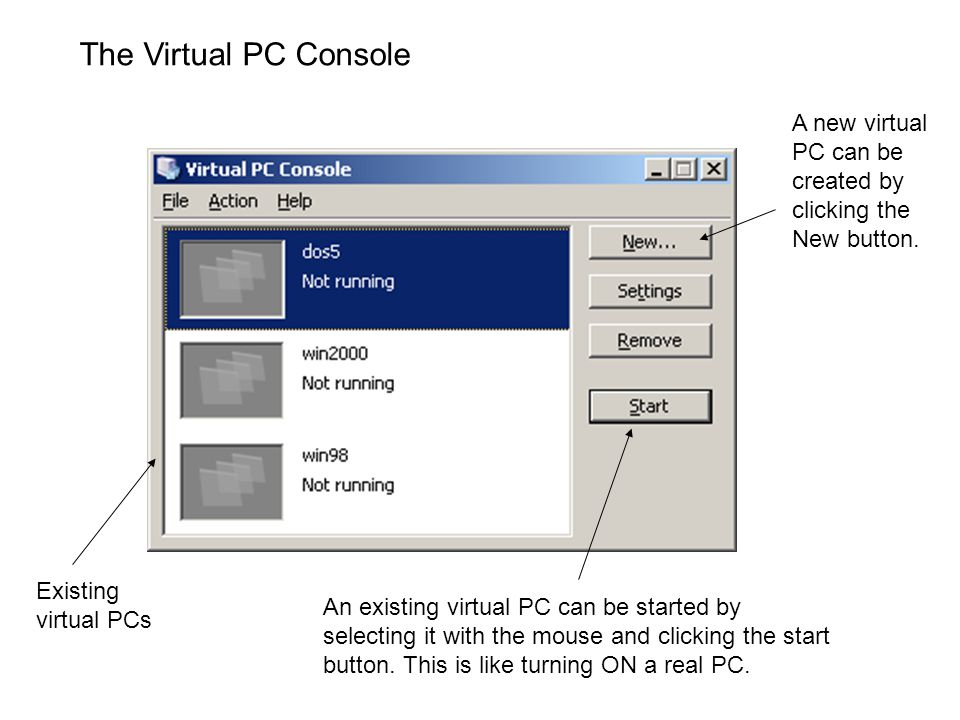 The Virtual PC Console Existing virtual PCs An existing virtual PC can be started by selecting it with the mouse and clicking the start button.