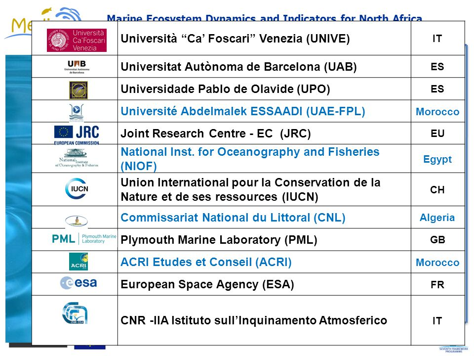 Project supported by the EC under FP7-ENV-2011-1 n°282977 Marine Ecosystem Dynamics and Indicators for North Africa 1 Università Ca Foscari Venezia (UNIVE) IT 2 Universitat Autònoma de Barcelona (UAB) ES 3 Universidade Pablo de Olavide (UPO) ES 4 Université Abdelmalek ESSAADI (UAE-FPL) Morocco 5 Joint Research Centre - EC (JRC) EU 6 National Inst.