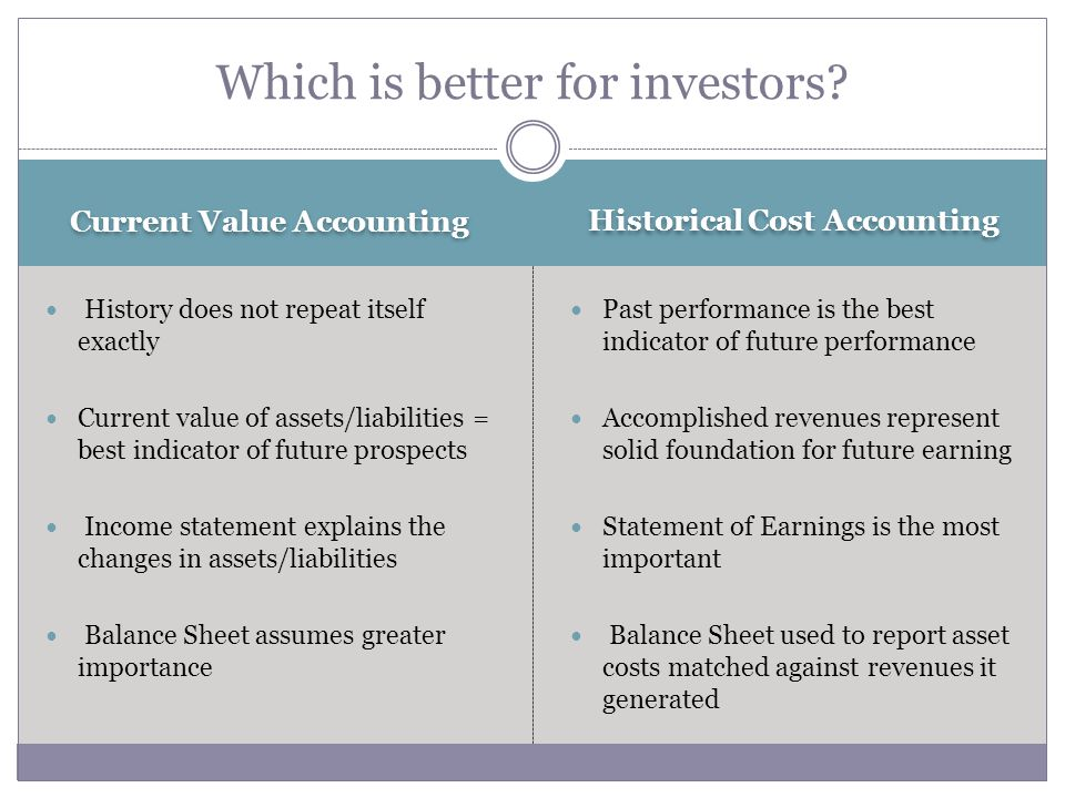 Current Value Accounting Historical Cost Accounting History does not repeat itself exactly Current value of assets/liabilities = best indicator of fut