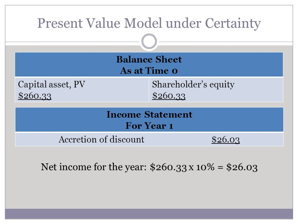 Present Value Model under Certainty Net income for the year: $260.33 x 10% = $26.03 Balance Sheet As at Time 0 Capital asset, PV $260.33 Shareholders
