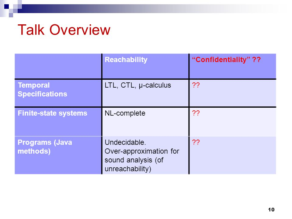 Talk Overview 10 ReachabilityConfidentiality . Temporal Specifications LTL, CTL, μ-calculus .