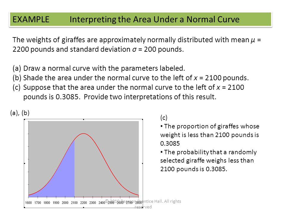 © 2010 Pearson Prentice Hall. All rights reserved EXAMPLEInterpreting the Area Under a Normal Curve The weights of giraffes are approximately normally