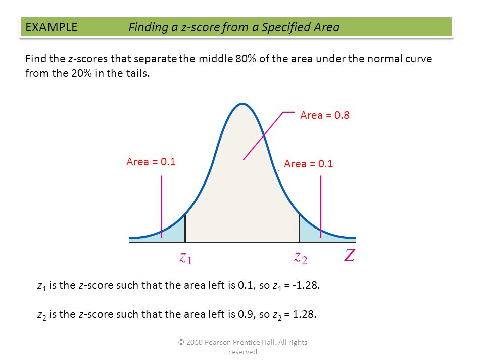 © 2010 Pearson Prentice Hall. All rights reserved Find the z-scores that separate the middle 80% of the area under the normal curve from the 20% in th