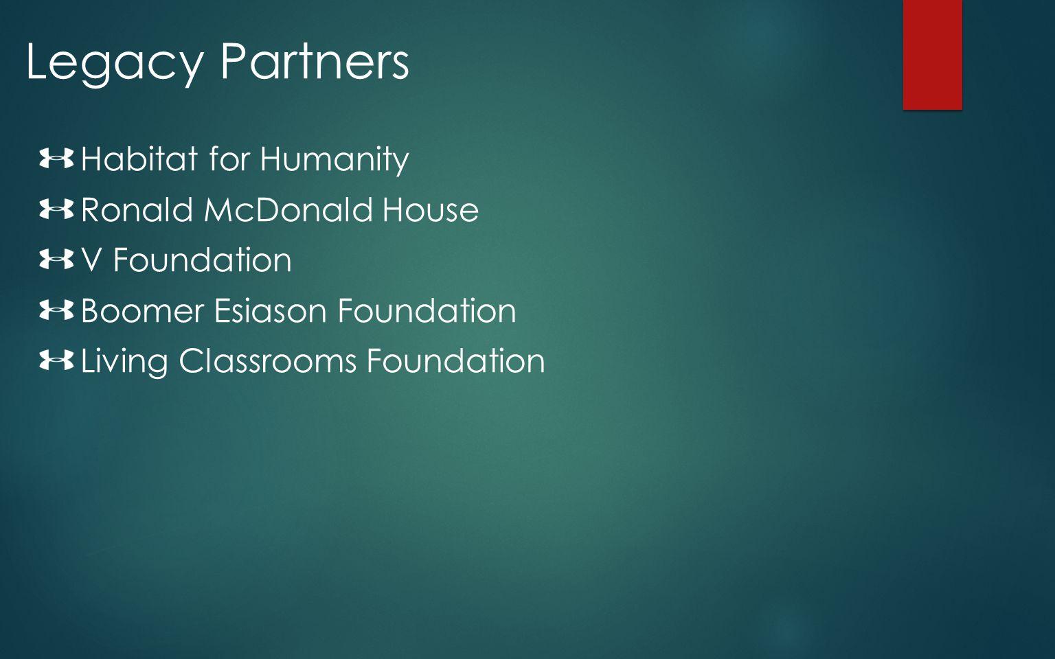 Habitat for Humanity Ronald McDonald House V Foundation Boomer Esiason Foundation Living Classrooms Foundation