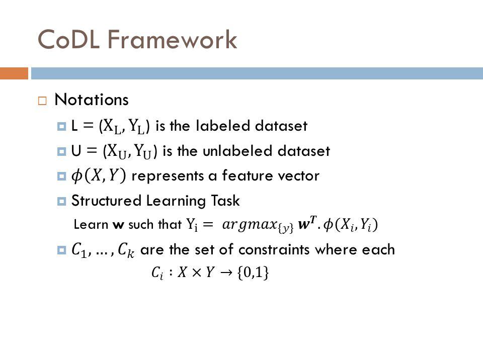 CoDL Framework