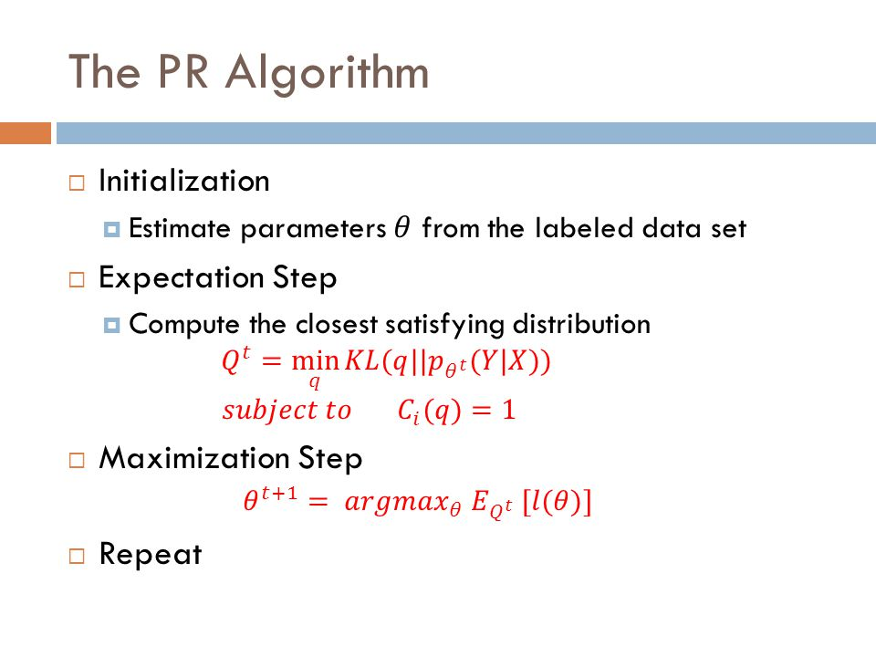 The PR Algorithm